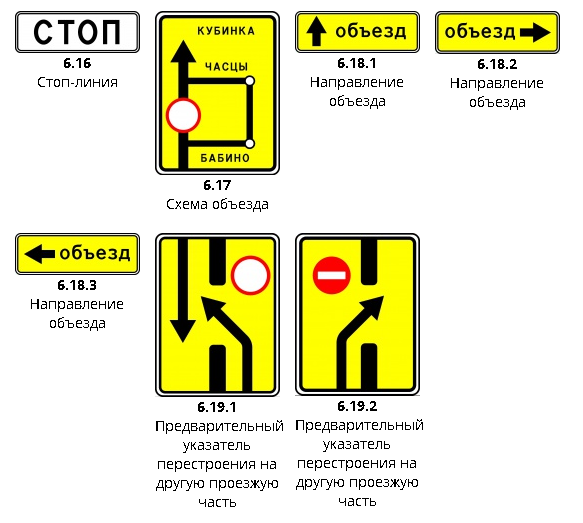 Информационные знаки ПДД 4