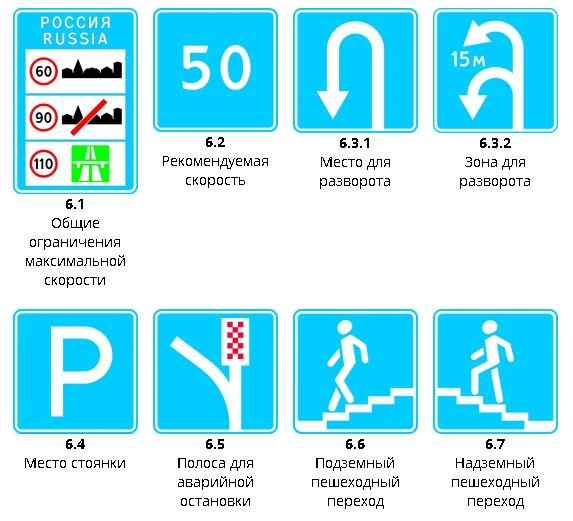 Информационные знаки ПДД1