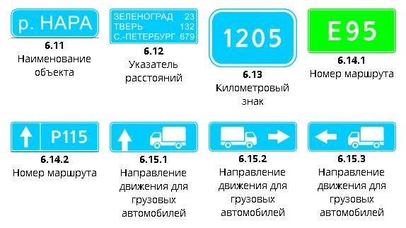 Информационные знаки ПДД3