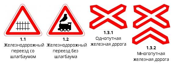 Предупреждающие знаки ПДД 1