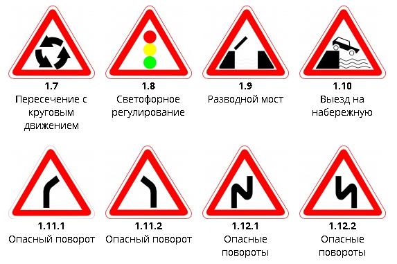 Предупреждающие знаки ПДД 4