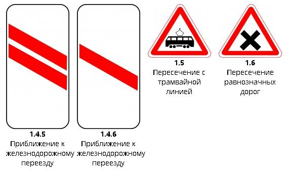 Предупреждающие знаки ПДД3