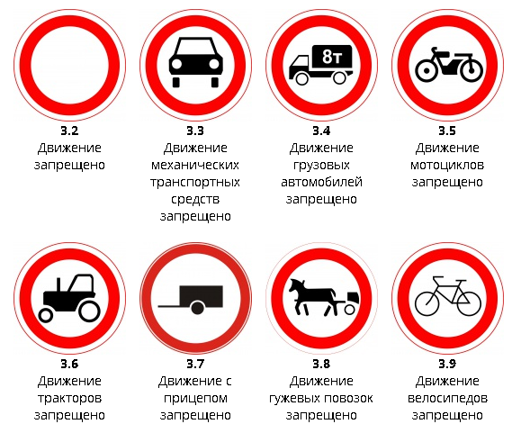 Запрещающие знаки ПДД1