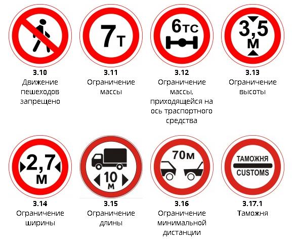 Запрещающие знаки ПДД2