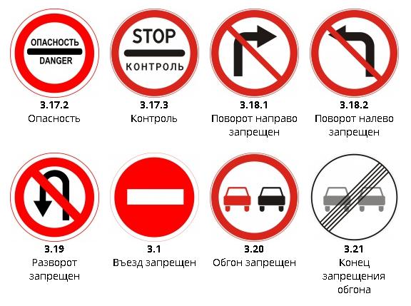 Запрещающие знаки ПДД3