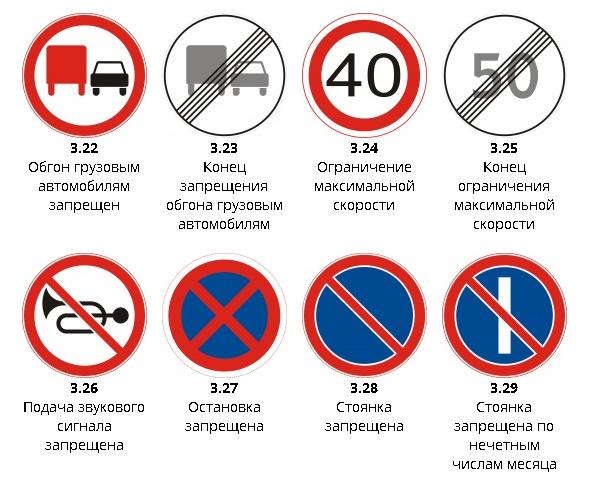 Запрещающие знаки ПДД4