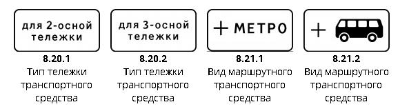 Знаки дополнительной информации ПДД 5